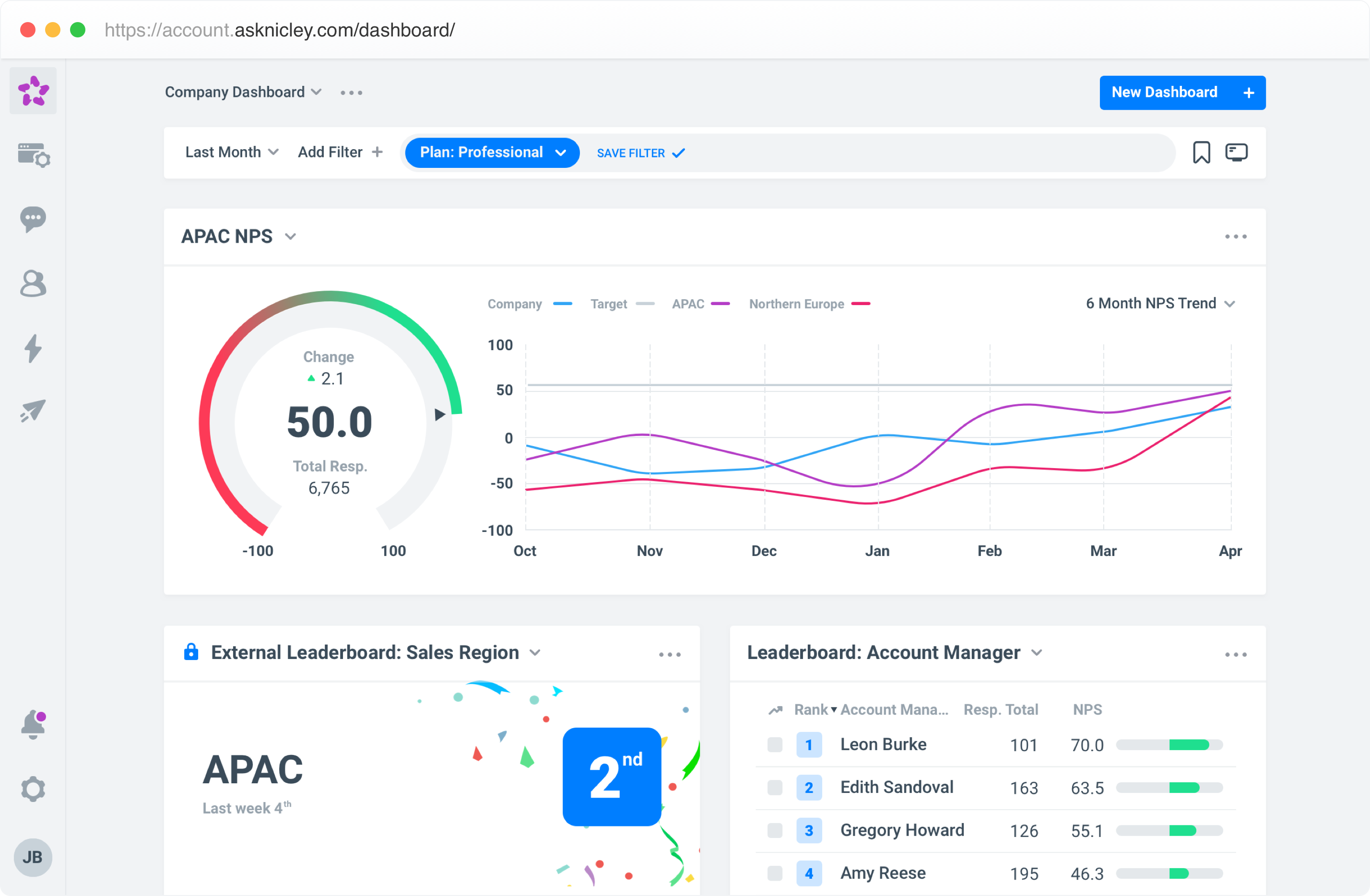 asknicely_dashboard